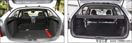 【科鲁兹掀背后排座位放倒后备厢空间(左),朗行后排座位放倒