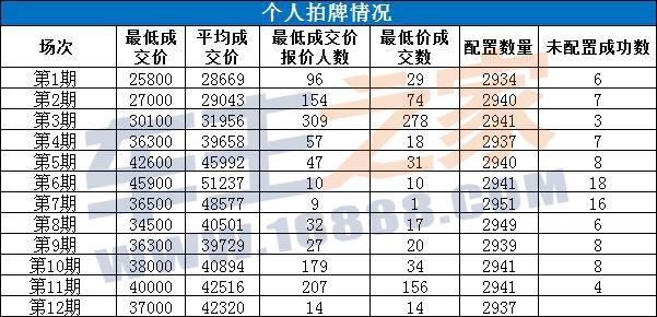 中国城市gdp19年排名_中国城市gdp2018排名 中国城市GDP排名2018 19省经济数据广东领跑 国内财经